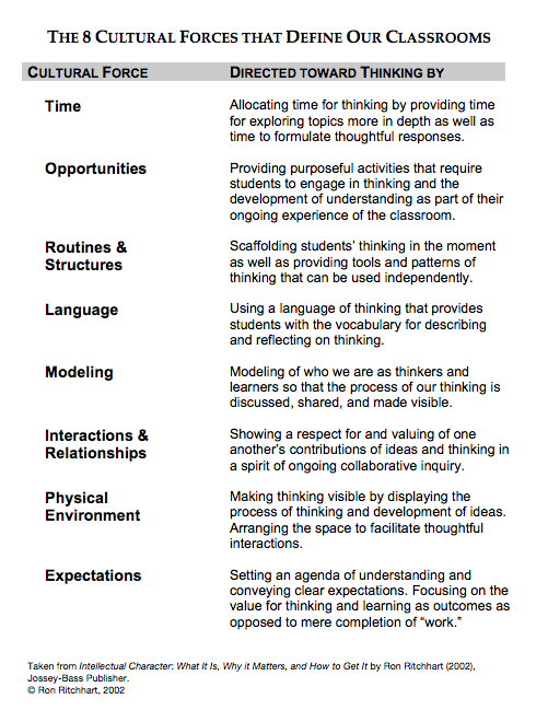 The 8 Cultural Forces in our Classrooms